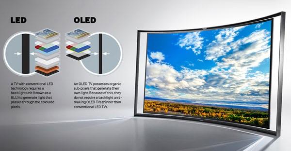 Avantajele si dezavantajele Televizoarelor OLED fata de Televizoare LED LCD