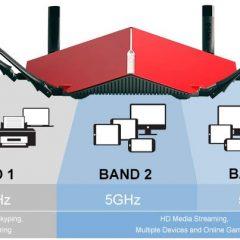 Ce router wireless sa alegi pentru un Smart TV?
