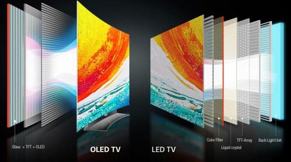 De ce merita sa cumperi un televizor OLED?