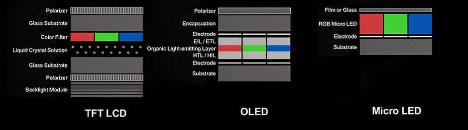 Cum arata un display al unui televizor microled