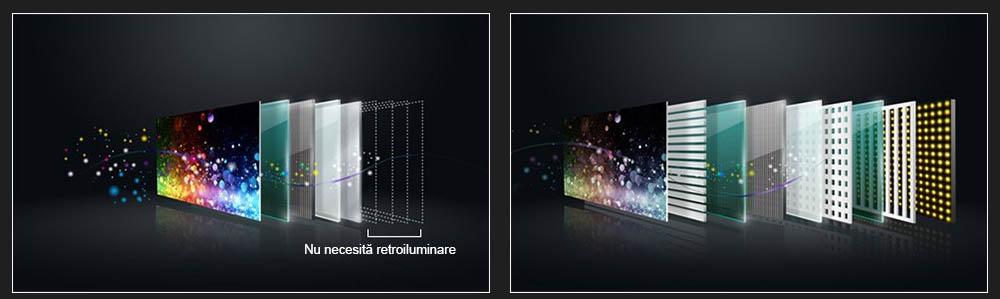 Designul slim al televizoarelor OLED vs LCD LED