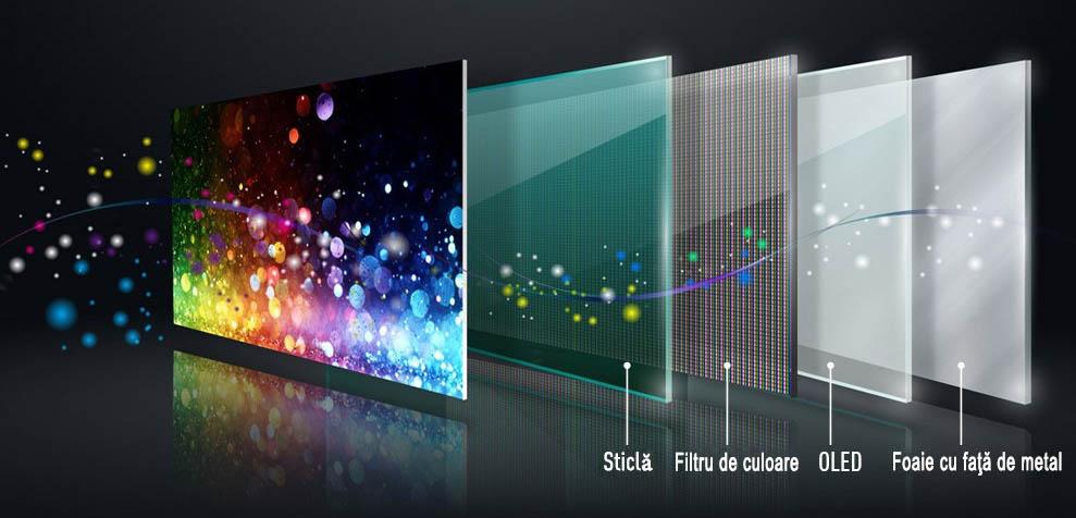 Din ce sunt fabricate panourile de tip OLED