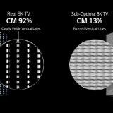 Ce reprezinta testul Contrast Modulation si certificarea ICDM?