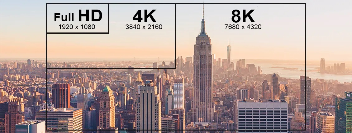 Diferente 8K vs 4K vs Full HD
